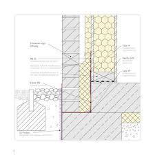 Verblendmauerwerk Nicht Unterkellert Remmers Sockelfiebel