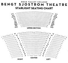 Starlight Theatre Kansas City Mo Seating Chart Star Light Theater Growswedes Com