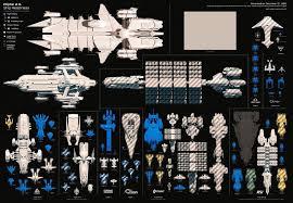 Images Of Star Citizen Ship Size Comparison Chart Spacehero