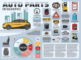 Engine Oil Chart For All Vehicles Car Service Auto Parts And Accessories Infographics Vehicle