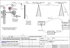 watch more like oil field wellhead diagrams oil field wellhead diagrams oil field wellhead diagrams