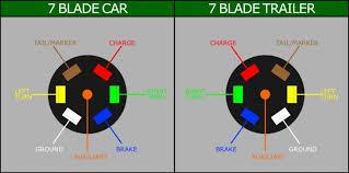 boat trailer wiring diagram 5 pin free