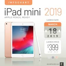 Apple Ipad Mini 5 2019 Tech Specs Comparisons Pics