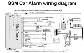 alarm wiring diagram alarm wiring diagrams online description car starter wiring diagram wiring diagram schematics on commando car alarm wiring