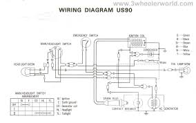 polaris outlaw 90 wiring diagram motherwill com polaris sportsman 90 electrical diagram at Polaris Sportsman 90 Wiring Diagram