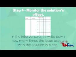 How To Create A Paynter Chart In Excel Paynter Charts