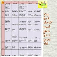 1 Year Baby Food Chart In Kannada Vegetarian Food Chart Meal Plan For 2 Year Old 18 24 Month