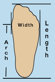 Irish Setter Width Chart Big Black Boots How To Measure Your Feet