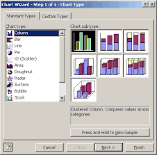 Chart Wizard Button Excel 2016 How To Create A Chart In Excel Using The Chart Wizard