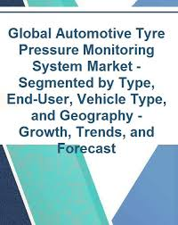Dill Tpms Application Chart 2018 Global Automotive Tyre Pressure Monitoring System Tpms Market Segmented By Type End User Vehicle Type And Geography Growth Trends And