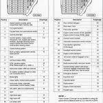fuse box diagram dash fuse panel door diagram trim vw jetta golf 2014 vw jetta fuse box diagram fuse box diagram get image about vw cc fuse box location 2013 vw jetta fuse