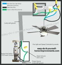 installing ceiling fan with remote ceiling fan installation wiring ceiling fan installation ceiling fan wiring diagram install ceiling fan remote