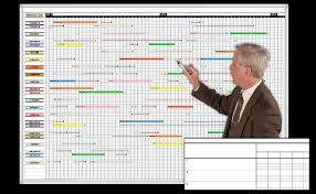 Plan Progress Twinrow Timeline Tracker Magnatag