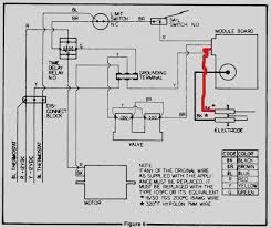dayton gas heater wiring diagram wiring diagram host gas heater wiring diagram wiring diagram datasource dayton gas heater wiring diagram