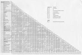 Epa Chemical Resistance Chart Epa Chemical Compatibility Chart Bedowntowndaytona Com