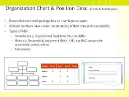 Project Organization Chart Magnificent Organizational Chart With Responsibilities Template 48 Project