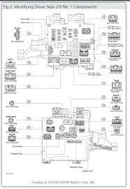 sienna fuse box truck fuse box wiring fuse diagram 2008 sienna fuse sienna fuse box thumb 2000 sienna fuse box location