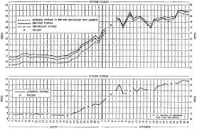Cotton Spot Price Chart The Project Gutenberg Ebook Of The Market Reporter Vol 4