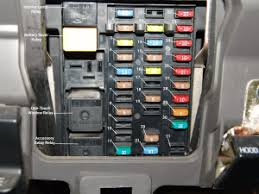sparkys answers 2003 ford f150 interior fuse box identification 2003 f150 fuse box diagram at 2003 F150 Fuse Box Diagram