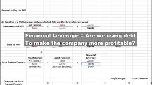 How To Perform A Dupont Analysis Apple Inc Case Study The Four Week Mba