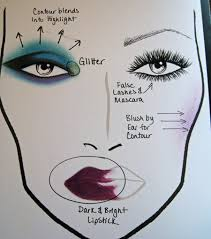 club look face chart