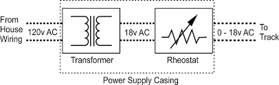 dc power demystified click for bigger picture note most power supplies