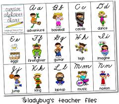 Cursive Alphabet Chart Alphabet Line Cursive Alphabet