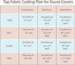 Duvet Cover Measurements Size Chart Ikea In Queen Plan 16