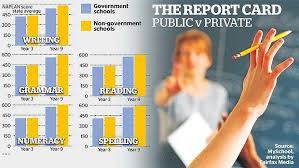 public school vs private school essay public school vs private school essay private schools vs public schools essay 1171 words