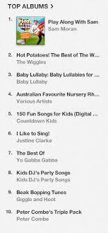 Itunes Children S Music Charts