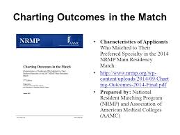 Charting The Match 2015 Getting The Residency Of Your Choice February 26 2015