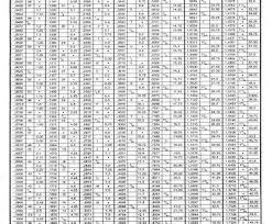 Welded Wire Mesh Gauge Chart 6 Gauge Wire Mesh Diameter Most Welded Wire Mesh Size Chart
