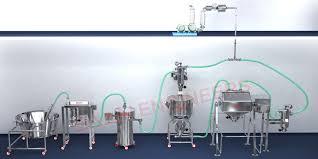 Powder Transfer System Design Saan Engineers Vacuum Transfer System Saan Engineers