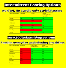 Intermittent Fasting Chart Guide For Picking Eating Windows Intermittent Fasting Www