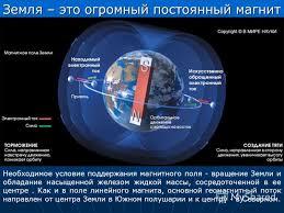 Презентация на тему Магнитное поле Земли Скачать бесплатно и  Магнитное поле Земли 2 Земля