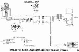 1968 ford f 250 wiring diagram simple wiring diagrams 1968 ford f 250 wiring diagram wiring diagrams 1973 ford f 250 wiring diagram 1968