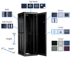 What Is A Server Custom Server Racks