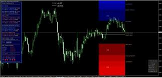 Fxcodebase Com Forex Chart Indicators And Development