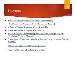 Essential Design Principles For Tableau Best Practices For Effective Dashboards Ppt Download