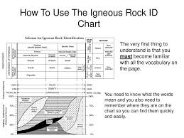 Rock Identification Chart How To Use The Igneous Rock Id Chart Ppt Download