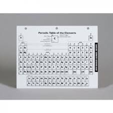 Chemistry Reference Chart Set Pack 10