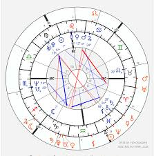 Current Transit Chart Of Michael Cohen What Do We Think