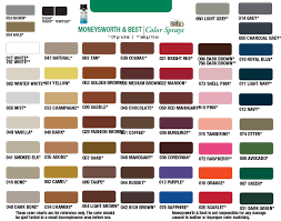 consult moneysworth best brillo shoe color spray chart available at maitrecordonner ca