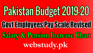 Budget 2019 Govt Employees Pay Scale Revised Salary