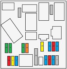 2003 chevy cavalier fuse box diagram unique mack truck fuse box 2003 chevy cavalier fuse box diagram inspirational 307 wiring diagram luxury peugeot 206 2000 2002