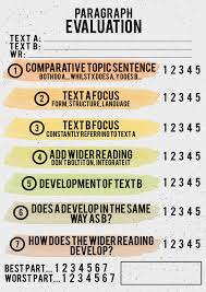 essay paragraph structure this is a paragraph evaluation system i came up revise or die revise or die this