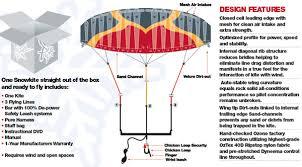 Snow Kite Wind Chart Ozone Pure Snowkite In A Box 4 M
