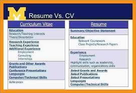 Curriculum Vitae Vs Resume Interesting Curriculum Vitae Vs Resume Awesome Cv Curriculum Vitae Vs Resume