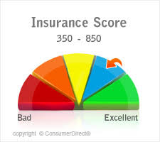 What Is An Insurance Credit Score Smartcredit Blog