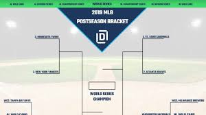 Printable Bracket For 2019 Mlb Playoffs